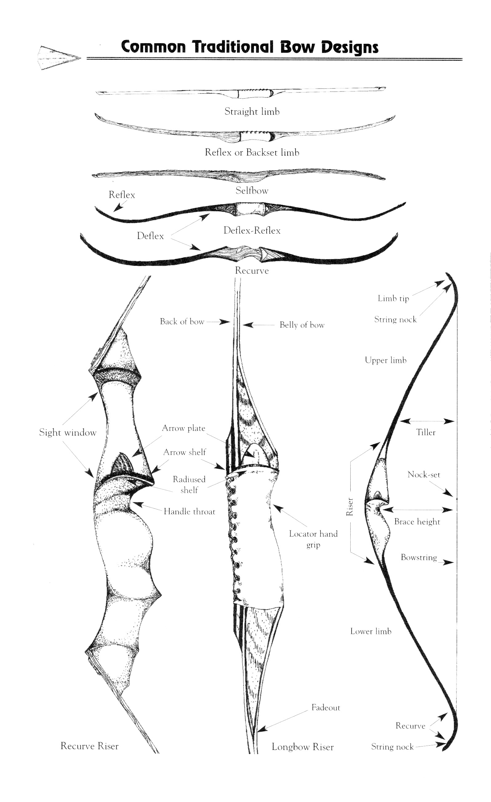 Common Traditional Bow Designs